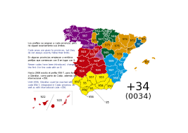 european phone number format telephone numbers in spain wikipedia