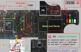 usb iphone wiring diagram wiring diagram repair guides wiring diagram likewise iphone 4s schematic diagram on wiringusb iphone wiring diagram 20