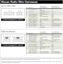 pioneer car stereo wiring harness diagram mechanic s corner 2017 nissan sentra radio wiring diagram at Nissan Stereo Wiring Harness