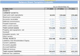 format of cash flow statements learn how to prepare a cash flow statement template in excel
