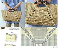 Вязаные сумки | Вязаные кошельки, Связанные крючком <b>носки</b> и ...