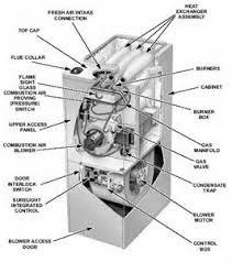 wiring diagram goodman air handler images wiring diagrams lennox gas furnace air handler manuals hvacpartsshop