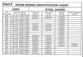 Garage Door Extension Spring Chart Garage Door Extension Spring Calculator Seewetterbericht Info