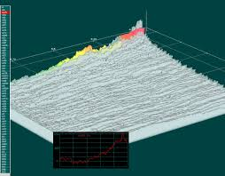 3d Stock Chart Business Graphics For Stock Market Analysis