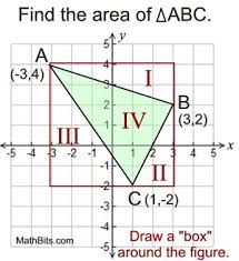 Area And Perimeter On A Grid Mathbitsnotebook Geo Ccss Math