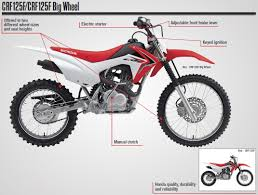 2018 honda 50cc dirt bike. unique dirt 2018 honda crf125f review of specs  dirt bike  motorcycle engine frame  suspension for honda 50cc dirt bike n