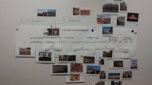 Classement Ecole De Design France Frise Chronologique Classement Des Sites Historiques De La