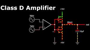 Class D Amplifier- Class D Power Amplifier- Power Amplifier- Class D  Amplifier Circuit & Simulation - YouTube