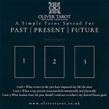 You may draw a card as a daily card, a monthly card, or as your tarot card of the year, drawn at your birthday or on new year's day. A Simple Three Card Tarot Spread Past Present Future Oliver Tarot