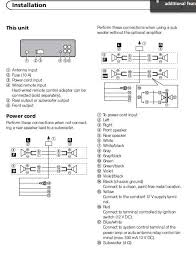 pioneer deh 1200mp wiring diagram wiring diagram and hernes for pioneer deh p6800mp wiring diagram home diagrams