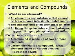 what elements make up carbon dioxide carbon and oxygen elements and pounds