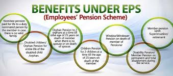 Image result for EPF, various pension schemes