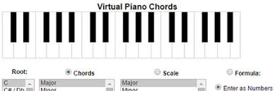 Piano Note Chart 12 Bar Blues Chord Progression