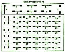 mercedes fuse box diagram fuse box mercedes benz se diagram fuse box mercedes benz 1991 300se diagram