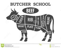 45 Rational Beef Sections Chart