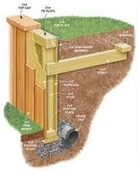 Small Picture Coolest Retaining Walls Ever PIN DIY Home Decor Pinterest