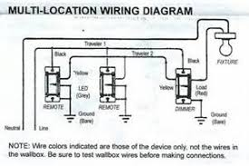 lutron skylark dimmer wiring diagram images lutron dimmer switch lutron maestro wiring diagram lutron