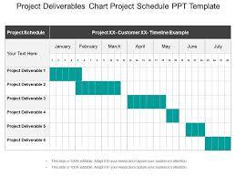 Deliverables Template Project Deliverables Chart Project Schedule Ppt Template