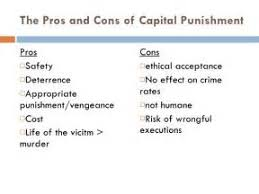 capital punishment in essays essay help essay tips capital punishment in essays
