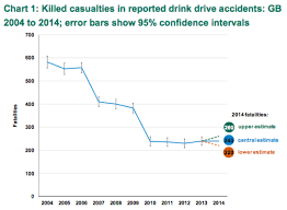 August On Progress 2016 Driving – Ias Deaths 04 - Drink No