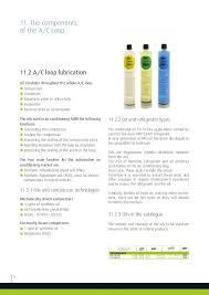 Red Tek Oil Analyzer Instructions