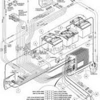 wiring diagram and hernes information for wiring diagram and hernes 2003 club car battery wiring diagram 48 volt