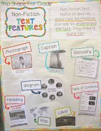 Text Features Anchor Chart Anchor Charts Text Features Text Feature Anchor Chart