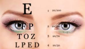 Free Online Eye Test Chart Eyes Vision Eye Vision Check Online