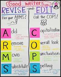 Writing Wall Inspiration Teacher Trap
