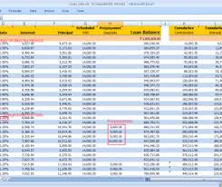 Auto Loan Amortization Schedule Excel Template Uniquement ...