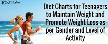 Diet Chart For Teenager Diet Charts For Teenagers As Per Their Daily Calorie