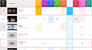 Billboard Japan Album Chart