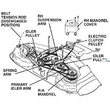 what is the best husqvarna yth2148 husqvarna 531300771 48 inch lawn mower deck secondary belt for yth1848xp yth2148 yth2248