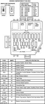 ford windstar interior fuse box diagram  ford fuse box diagram on 2001 ford windstar interior fuse box diagram