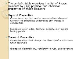 Elements and Their Properties Unit 1-Activity 2. What is an ...