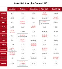 Morrocco Method Lunar Chart 2017 Pin On Beauty