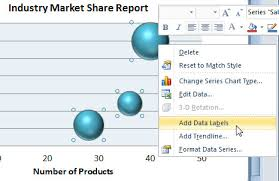 Creating A Bubble Chart In Excel 2010 How To Make A Bubble Chart In Powerpoint 2010