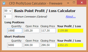 Cfd Calculator Contract For Difference For Traders
