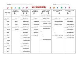Spanish Numbers Chart 1 1 000