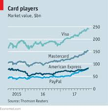 American Express Card Comparison Chart Shuffle And Deal For American Express Competition Will