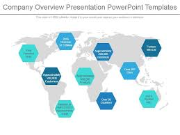 Company Overview Templates Company Overview Presentation Powerpoint Templates