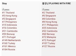 Itunes Malaysia Chart