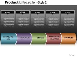 Project Management Timelines Powerpoint Templates Editable Ppt
