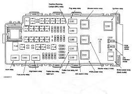 04 explorer xlt fuse panel diagram wiring diagrams value 2004 explorer fuse diagram wiring diagram fascinating 2004 ford explorer sport trac fuse panel diagram 04 explorer xlt fuse panel diagram