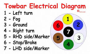 wiring diagram for 13 pin caravan plug trailer in towing uk towing mitsubishi delica owners club uk view topic wiring diagram in towing uk wiring diagrams for 7 pin
