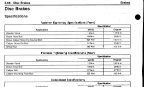 Rear Caliper Bracket Bolts Torque Em Ls1tech Camaro