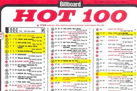 55 Years Ago The Beatles Hold Top 5 On Billboards Hot 100