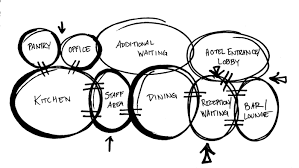 Bubble Diagram For Restaurant Design Restaurant Design By Emily Reera At Coroflot Com