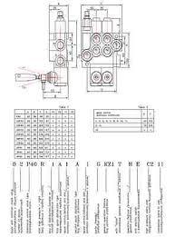 hydraulic kit valve solenoid control joystick john deere hydraulic kit valve solenoid control joystick john deere control 4 sections 3