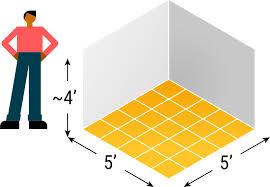 Self Storage Size Guide Storagemart